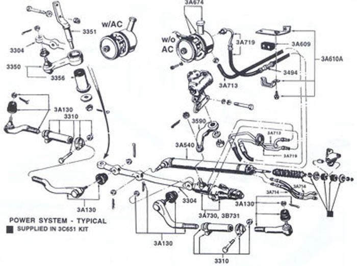 pemeriksaan dan pembongkaran sistem kemudi