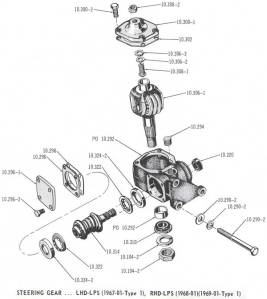 steering_gear_non-power_early